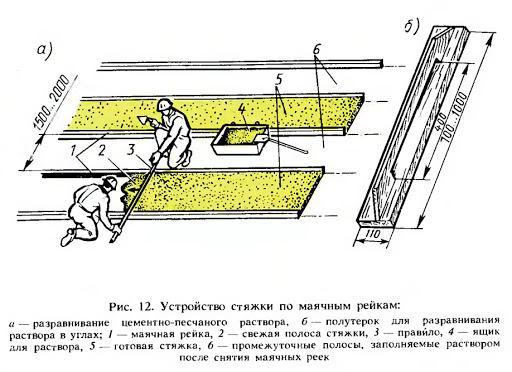 Устройство стяжки по маячным рейкам.